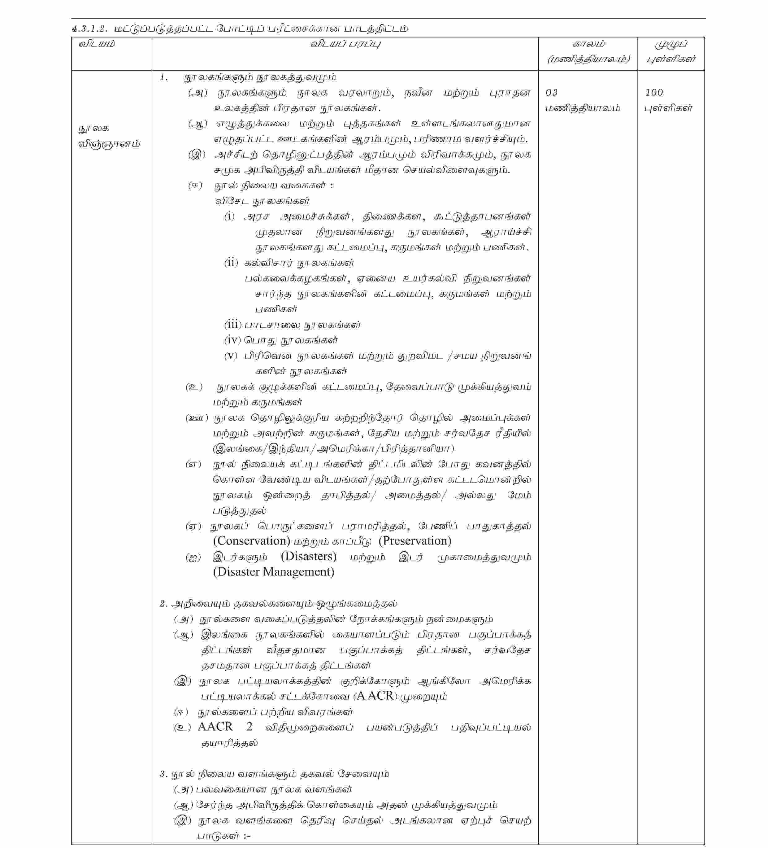 Central Province Library Service Exam Gazette 2021 Tamil Details